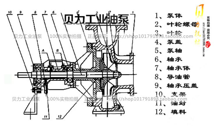 产品 热油泵系列 >>正文内容    主要由壳体,转子,轴承,密封等部分